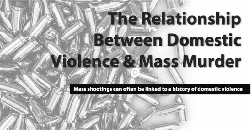 Dark Matter: The Relationship Between Domestic Violence and Mass Murder